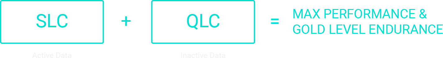 SLC_QLC_Equation
